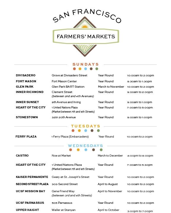 March-2015_Farmers_Market_Top