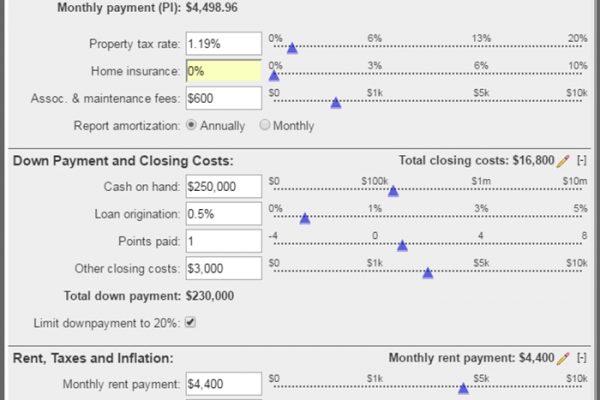 San Francisco Rent vs. Buy Comparison
